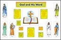 God and His Word Bulletin Board